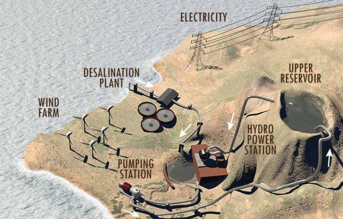 El Hierro ha cambiato il proprio futuro con le auto elettriche