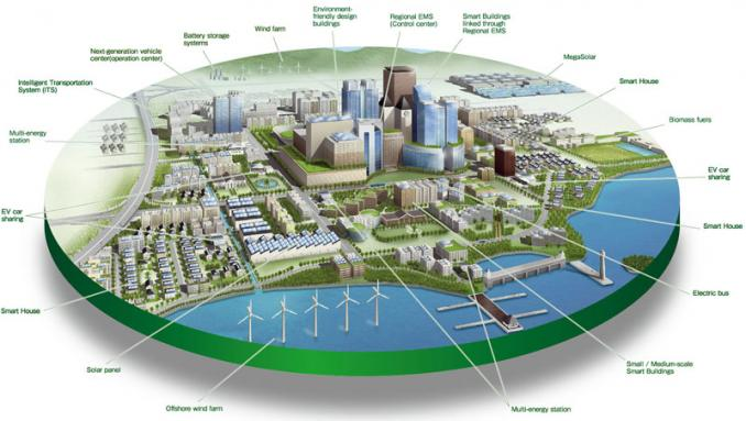 Smart city and energy efficiency