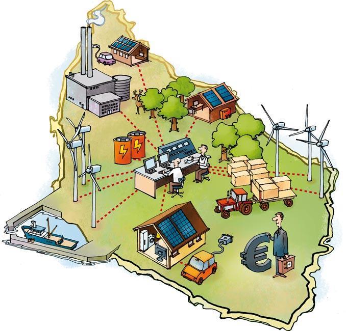Bornholm Danimarca progetto Ecogrid efficienza energetica e eolico