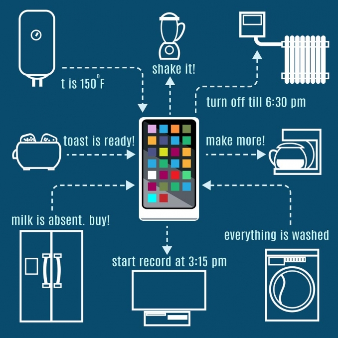 Internet of Things, sensor powered by radio waves