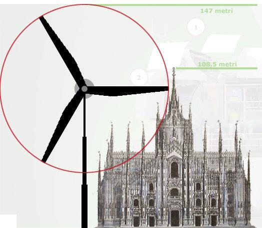 Pale eoliche e aerogeneratori