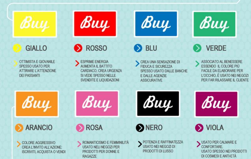 Come realizzare un brand: la scienza dei colori nel marketing