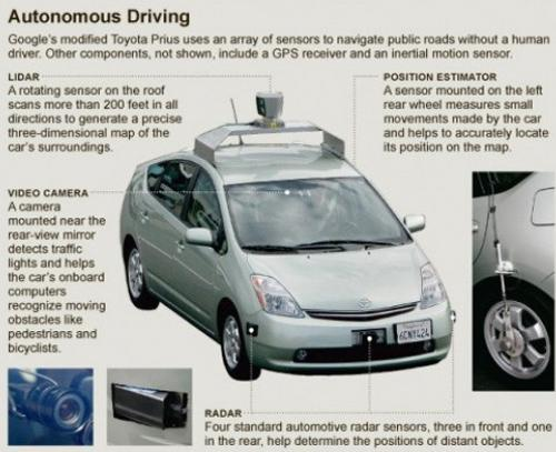Characteristics of driveless car by google in Great Britain