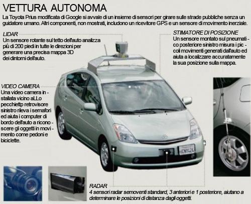 Auto senza conducente by Google