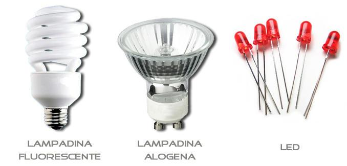 Lampadine fluorescenti, lampadine alogene, led