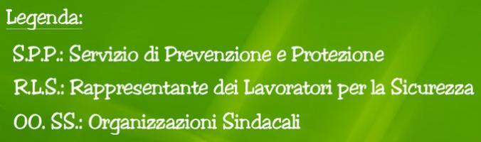 Legenda acronimi figure prevenzione a Verona