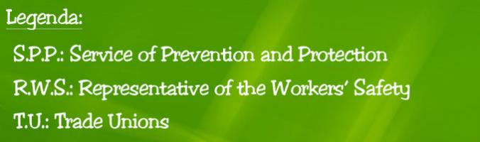 Legenda of the acronyms of the figures of prevention Verona