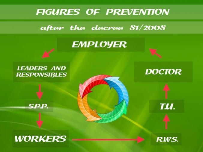Figures of prevention Verona